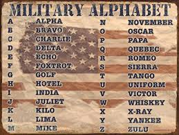 The nato phonetic alphabet, officially denoted as the international radiotelephony spelling although often called phonetic alphabets, spelling alphabets are unrelated to phonetic to change one word involves reconsideration of the whole alphabet to ensure that the change. Military Alphabet A Must Know For Preppers Survivopedia