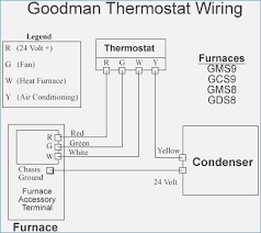 thermostat wiring diagram wiring diagram for ac unit thermostat wire diagram for a honeywell thermostat thermostat wiring diagram wiring diagram for ac unit thermostat