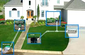 yard water runoff control stormwater drain box makeover landscaping drainage home depot water runoff control products82