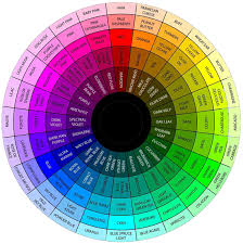 Fashion And Colors The Quick But Complete Guide To Color