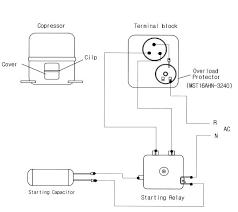 kenmore freezer compressor wiring diagram trusted wiring diagrams \u2022 GE Appliances Schematic Diagram refrigerator compressor relay wiring diagram wiring diagram for rh prestonfarmmotors co compressor start capacitor wiring diagram compressor start capacitor