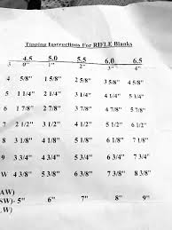 Golf Shaft Tipping Chart Trimming Rifle Shafts Old Royal P Model Before Tt