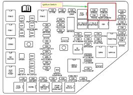 1992 dodge dakota fuse panel diagram wiring library dodge dakota fuse box diagram large size