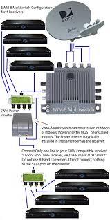 diagram 8 receiver 3 direct tv lnb and wiring diagram installation c direct tv lnb and receiver wiring diagram