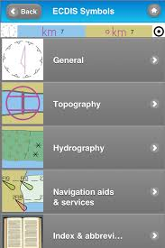 Nautical Chart Symbols App Electronic Chart Symbols Ecdis