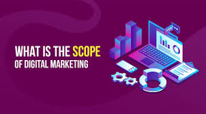 Scope Of Graphic Designing In India What Is The Scope Of Digital Marketing In India
