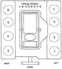 solved i need a diagram showing the firing order on a fixya Wiring Diagrams 2000 Range Rover at Range Rover P38 Trailer Wiring Diagram