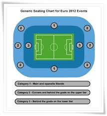 Kiev Olympic Stadium Seating Chart Sports Events 365 Round Of 16 Dynamo Kiev Vs Chelsea