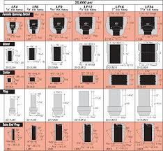 Medium Pressure Connections High Pressure Company