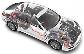 tesla electric car motor. Guide To Buying Plug-in Hybrid And Electric Cars Tesla Car Motor