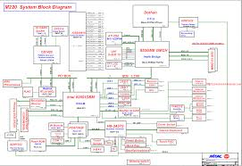 motherboard circuit diagram pdf motherboard image block diagram of laptop motherboard the wiring diagram on motherboard circuit diagram pdf