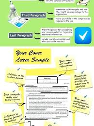 Cover Letter Writers Galingpinoy Com