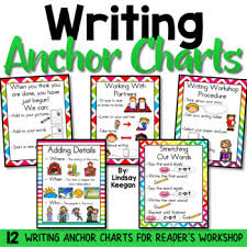 Writer S Workshop Anchor Charts Writing Anchor Charts Writers Workshop Posters