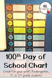 100 Days Of School Chart 100 Days Of School First Grade