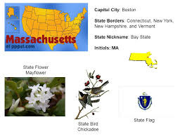 Hampshire New Download Jersey Ppt East - Pennsylvania Video Online North Delaware States