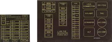 the mitsubishi 4x4 owners group mk2 fuse box info