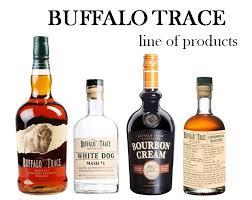 J) Freddie Johnson — Whiskey University