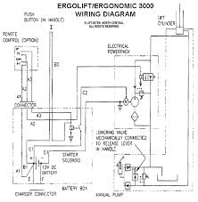 maintenance tips for lift rite acirc reg material handling equipment like wiring and hydraulic diagrams