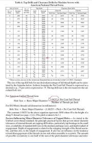 Thread Depth Chart Screw Thread Terminology Explained Bright Metric Thread Depth