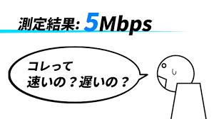 ネットワーク 速度 測定