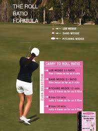 Use The Roll Ratio Formula To Get It Close Girls Golf