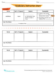 Using Text Features For Comprehension Lesson Plan