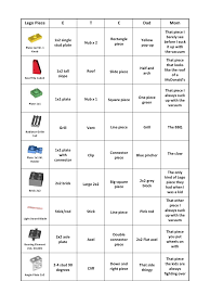 Chart Of Lego Pieces Lego Brick Instructions Dimensions