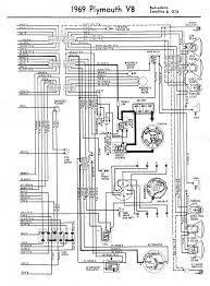 1970 sport satellite wiring diagram wiring diagrams best 1969 satellite wiring diagram simple wiring diagram delphi stereo wiring diagram 1970 sport satellite wiring diagram
