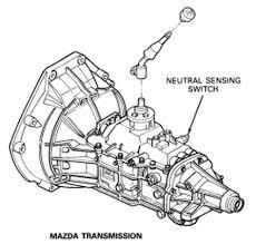 1994 honda magna vf750c wiring diagram moreover diagram of 2002 ford ranger edge transmission as well