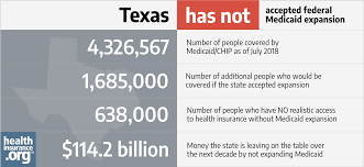Texas Poverty Level Chart Texas And The Acas Medicaid Expansion Eligibility