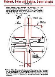 milbank meter socket wiring diagram images milbank meter base wiring diagram elsalvadorla