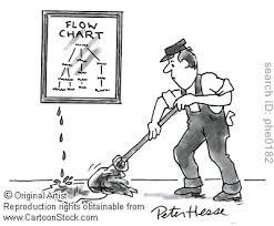 Flow Chart Cartoon Flow Chart Cartoon By Hesse Peter Cartoon Chart Flow