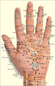 39 best meridians images on pinterest alternative medicine Meridian Lines Body Map chart and techniques for hand reflexology and massage of meridian points meridian lines body map
