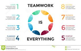 Teamwork Presentations Teamwork Presentations Rome Fontanacountryinn Com
