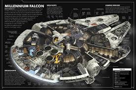 Yt 1300 Light Freighter Star Wars Millennium Falcon Corellian Yt 1300 Falcon