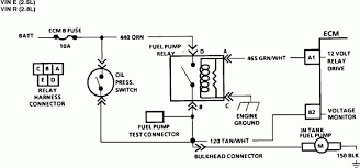 2003 cavalier fuel pump wiring diagram wire center \u2022 2001 Cavalier Starter Wiring Diagram at 2001 Chevy Cavalier Fuel Pump Wiring Diagram
