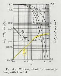 Analytical Approximations For The Shapes Of These Plots Of