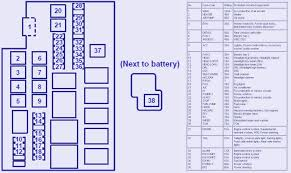 mazda 3 2004 fuse box data wiring diagrams \u2022 mazda 3 fuse box location rx 8 engine fuse box data wiring diagrams u2022 rh naopak co mazda 3 2004 fuse box location 2004 mazda 3 sedan fuse box location