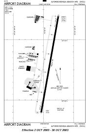 Skcl Charts Fscharts Com Airport Charts For Flight Simulator Pilots