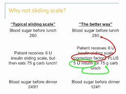 Diabetes Insulin Chart Sliding Scale Humalog Sliding Scale Chart Awesome Sliding Scale For