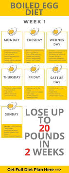 lowcarb here s how to lose up to 20 pounds in only 2 weeks