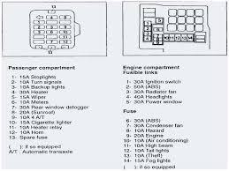 eagle talon fuse box wiring diagram value