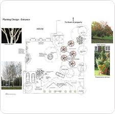 Small Picture Traditional Garden Design Plans Goole