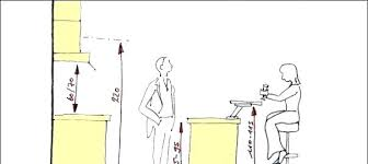Hauteur D Un Plan De Travail Cuisine Ergonomie Equipee Differentes