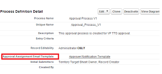 Can We Change From Email Address Of The Approval Process