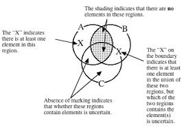 part  module
