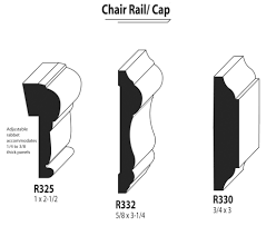 chair rail profiles. REEL LUMBER SERVICE - PRIMED MDF Page We Are Located In Anaheim, California. Chair Rail Profiles O