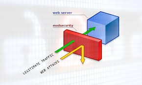 How to Install & Configure Mod_Security on cPanel/WHM VPS | SolVPS ...