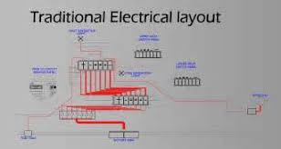 software to document boat wiring the hull truth boating and shop Boat Wiring Easy To Install Ezacdc Marine Electrical similiar small boat wiring diagram keywords boat electrical wiring diagram
