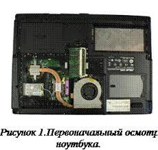 Реферат Разработка проекта сервисного центра по обслуживанию  При первоначальном осмотре ноутбука мастером предварительно определяется дефектный модуль Как правило по внешним признакам таким как отсутствие подсветки
